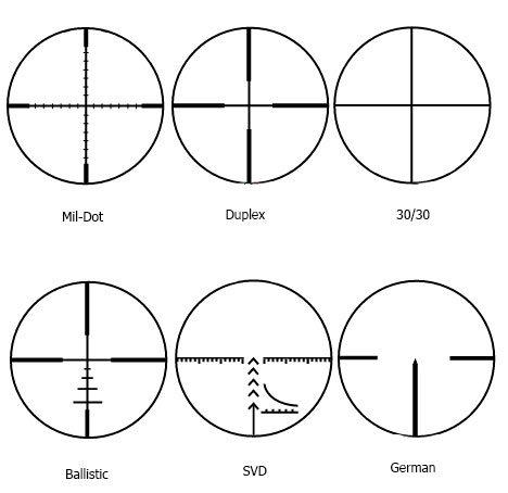 Прицельные сетки Mil-Dot, Duplex 30/30, Ballistic, SVD, German