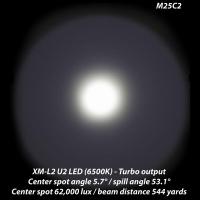EAGLETAC M25C2 XM-L2 U2 (1180 Lm) Фонарь