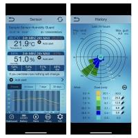 LA CROSSE MA10065 Kit Pro-WHI (метеостанция для смартфона) Метеостанция