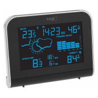 TFA Sphere WeatherHub Метеостанция с гарантией