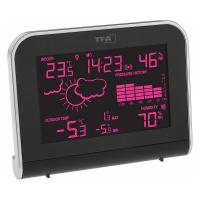 TFA Sphere WeatherHub Метеостанция по лучшей цене