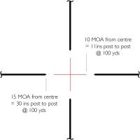 HAWKE Endurance 30 1.5-6x44 (30/30 Centre Cross IR) Оптический прицел с гарантией