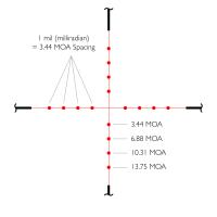 HAWKE Vantage IR 2-7x32 AO (Mil Dot IR R/G) Оптический прицел по лучшей цене