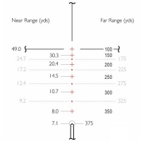 HAWKE Vantage IR 4-16x50 AO (Rimfire .17 HMR R/G) Оптический прицел с гарантией